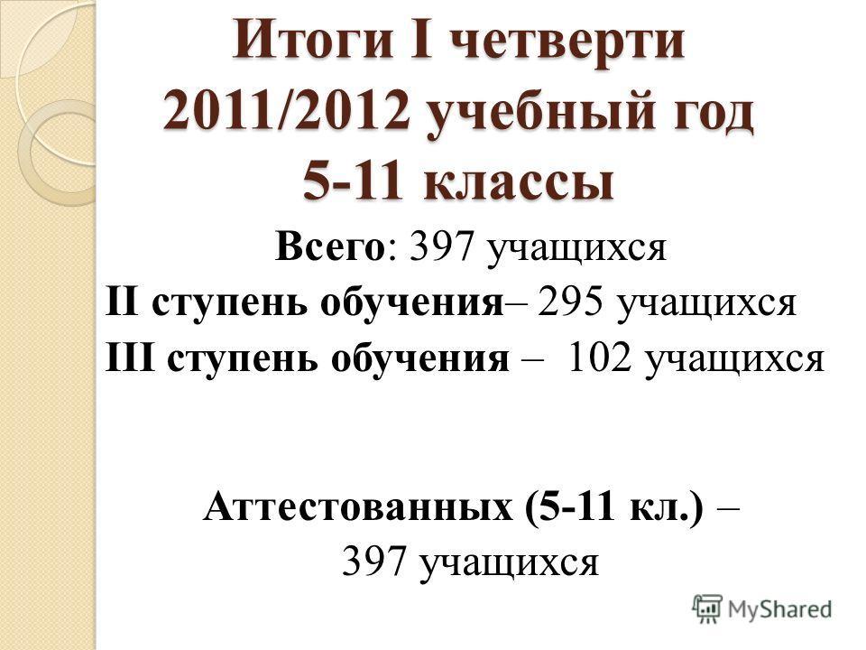 Итоги I четверти 2011/2012 учебный год 5-11 классы Всего: 397 учащихся II ступень обучения– 295 учащихся III ступень обучения – 102 учащихся Аттестованных (5-11 кл.) – 397 учащихся