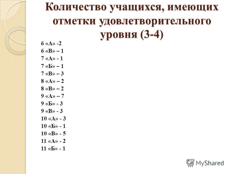 Количество учащихся, имеющих отметки удовлетворительного уровня (3-4) 6 «А» -2 6 «В» – 1 7 «А» - 1 7 «Б» – 1 7 «В» – 3 8 «А» – 2 8 «В» – 2 9 «А» – 7 9 «Б» - 3 9 «В» - 3 10 «А» - 3 10 «Б» - 1 10 «В» - 5 11 «А» - 2 11 «Б» - 1