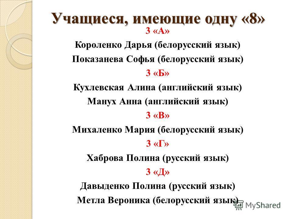 3 «А» Короленко Дарья (белорусский язык) Показанева Софья (белорусский язык) 3 «Б» Кухлевская Алина (английский язык) Манух Анна (английский язык) 3 «В» Михаленко Мария (белорусский язык) 3 «Г» Хаброва Полина (русский язык) 3 «Д» Давыденко Полина (ру