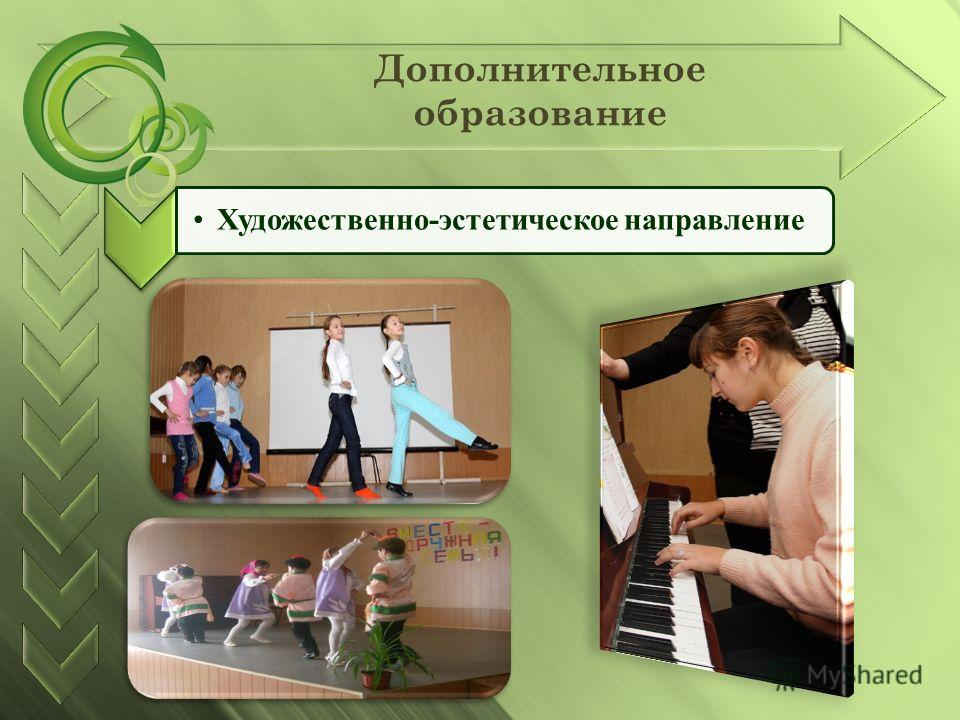 Дополнительное образование Художественно-эстетическое направление