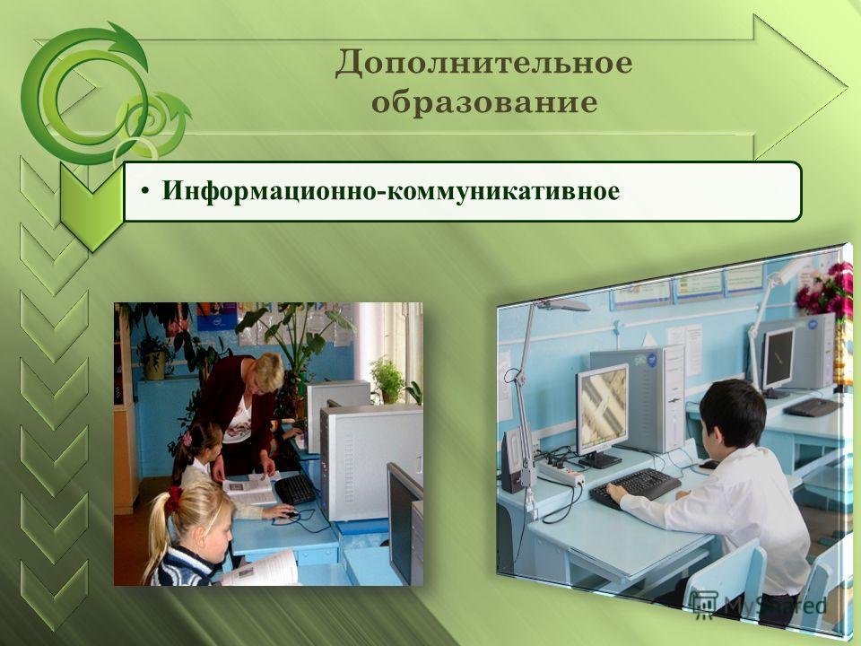 Дополнительное образование Информационно-коммуникативное