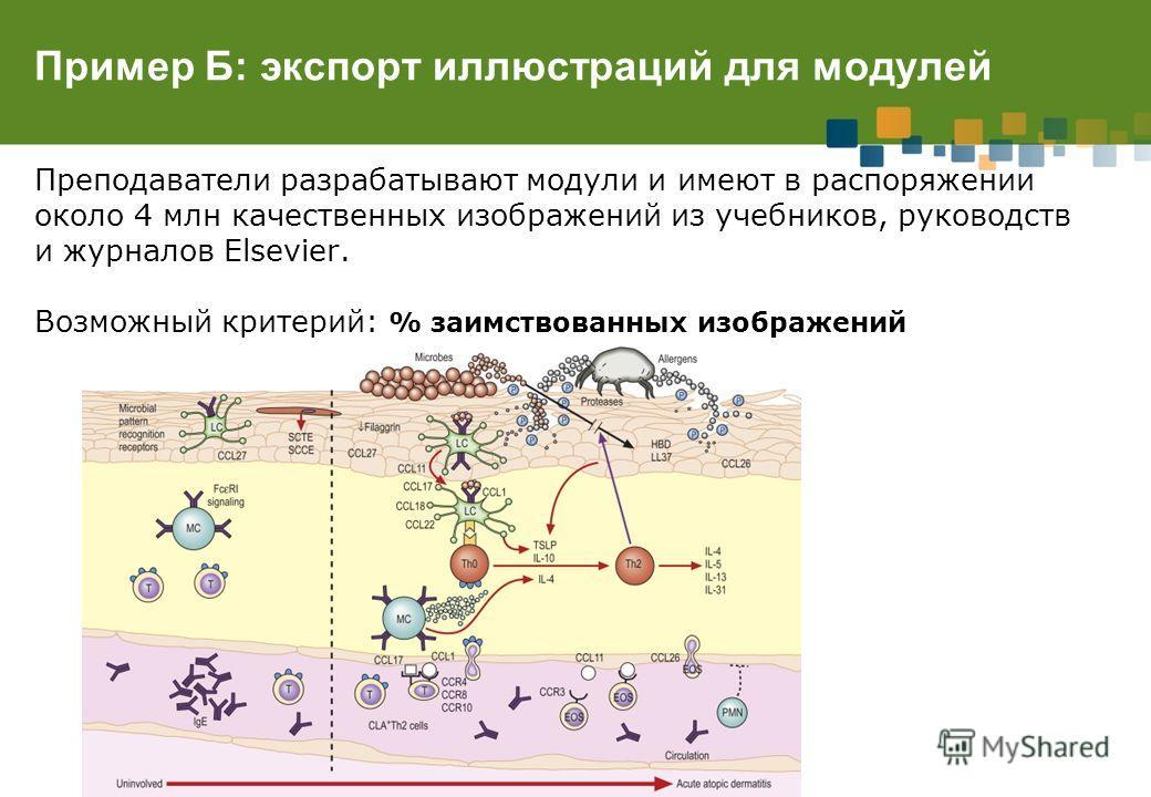 Пример Б: экспорт иллюстраций для модулей Преподаватели разрабатывают модули и имеют в распоряжении около 4 млн качественных изображений из учебников, руководств и журналов Elsevier. Возможный критерий: % заимствованных изображений