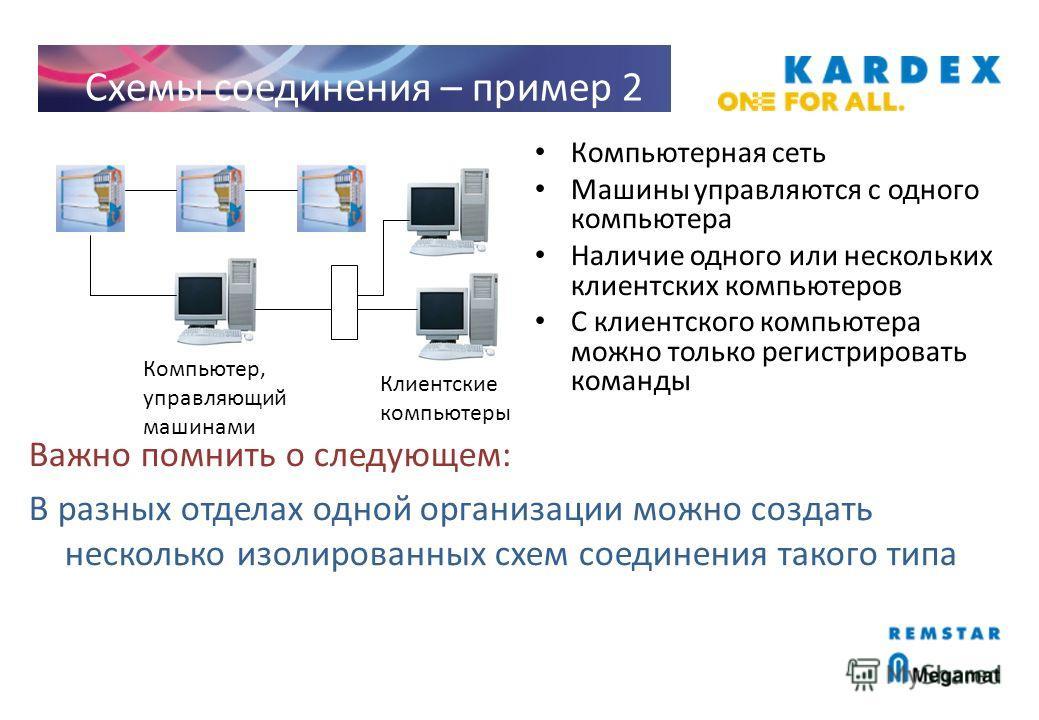 Компьютерная сеть Машины управляются с одного компьютера Наличие одного или нескольких клиентских компьютеров С клиентского компьютера можно только регистрировать команды Схемы соединения – пример 2 Компьютер, управляющий машинами Клиентские компьюте