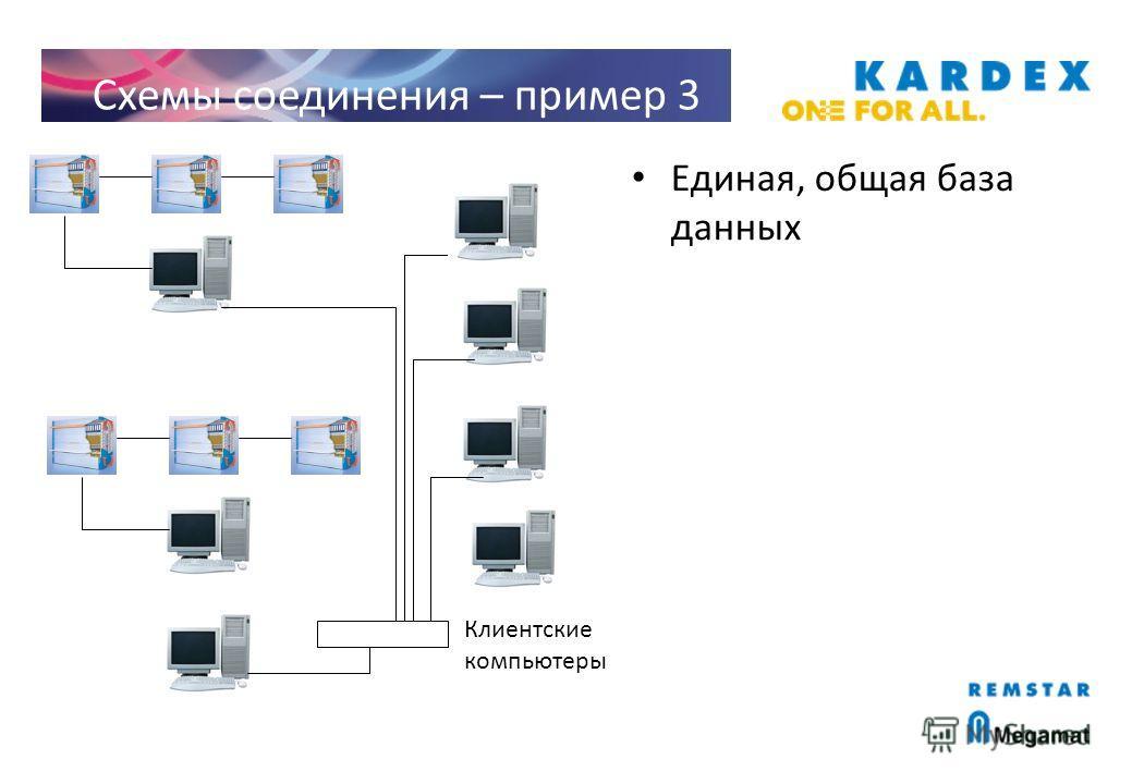 Единая, общая база данных Схемы соединения – пример 3 Клиентские компьютеры