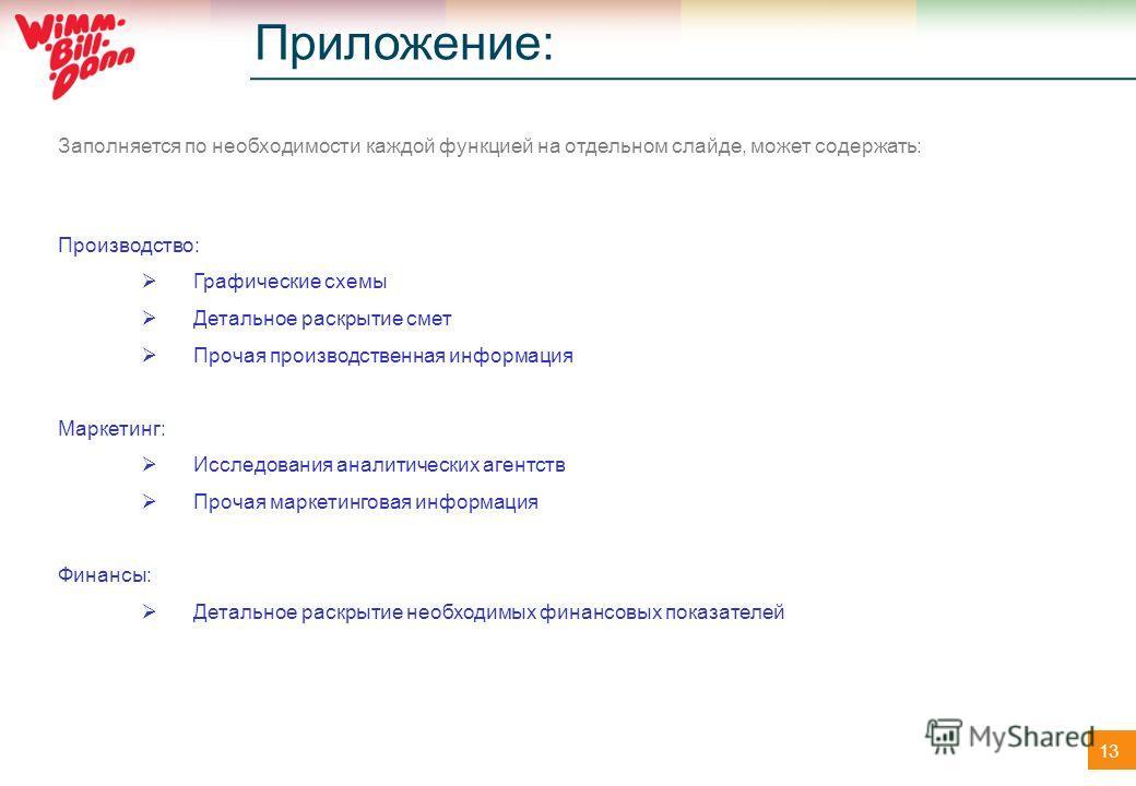 13 Приложение: Заполняется по необходимости каждой функцией на отдельном слайде, может содержать: Производство: Графические схемы Детальное раскрытие смет Прочая производственная информация Маркетинг: Исследования аналитических агентств Прочая маркет