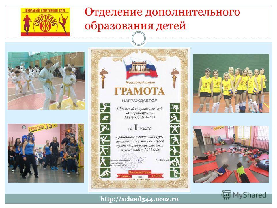http://school544.ucoz.ru Отделение дополнительного образования детей