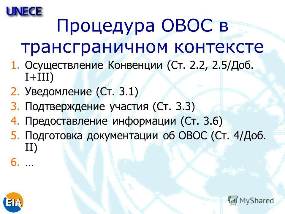 Процедура ОВОС в трансграничном контексте 1.Осуществление Конвенции (Ст. 2.2, 2.5/Доб. I+III) 2.Уведомление (Ст. 3.1) 3.Подтверждение участия (Ст. 3.3) 4.Предоставление информации (Ст. 3.6) 5.Подготовка документации об ОВОС (Ст. 4/Доб. II) 6.…
