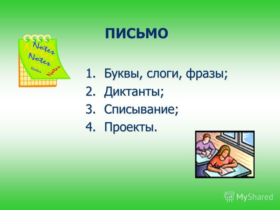 ПИСЬМО 1.Буквы, слоги, фразы; 2.Диктанты; 3.Списывание; 4.Проекты.