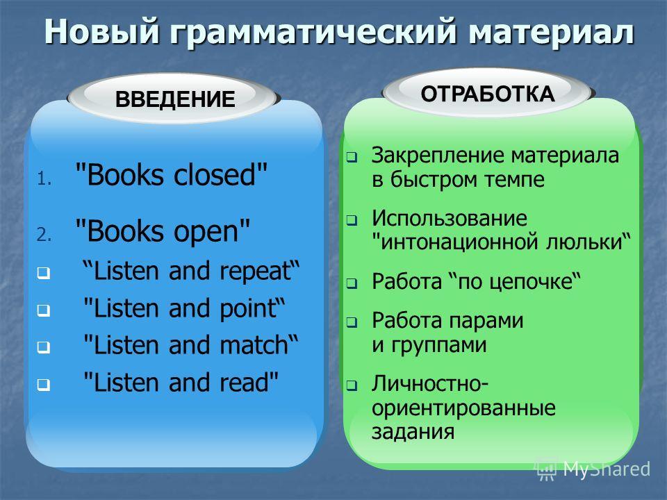 ВВЕДЕНИЕ Новый грамматический материал ОТРАБОТКА 1. 1.