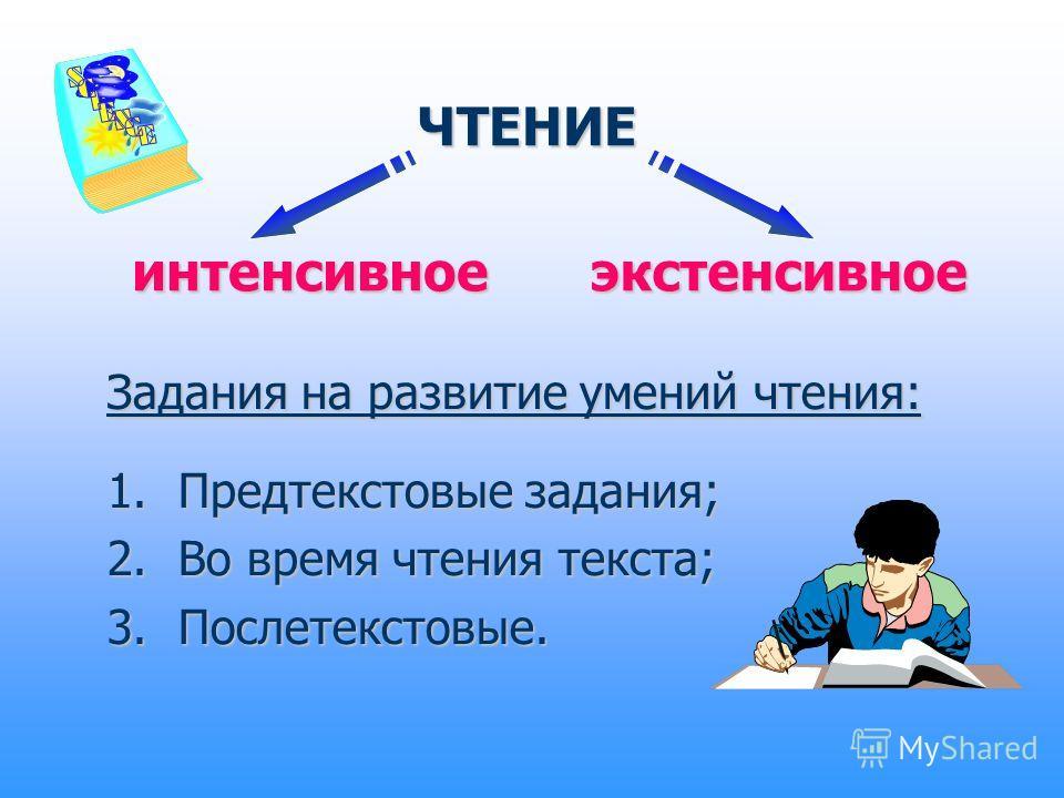 ЧТЕНИЕ Задания на развитие умений чтения: 1.Предтекстовые задания; 2.Во время чтения текста; 3.Послетекстовые. интенсивноеэкстенсивное