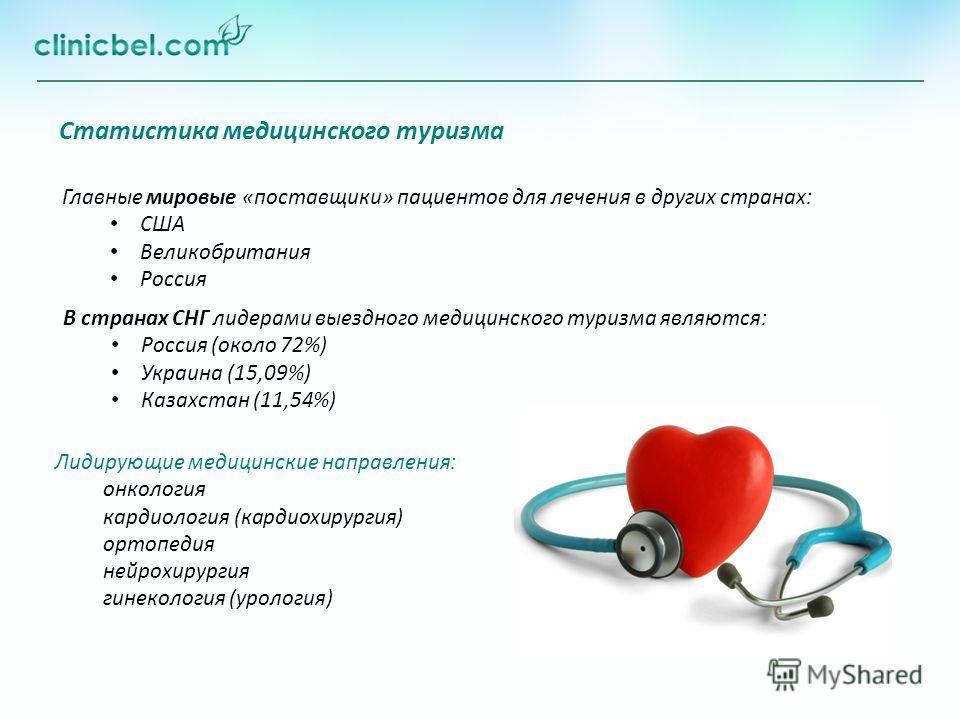 Главные мировые «поставщики» пациентов для лечения в других странах: США Великобритания Россия В странах СНГ лидерами выездного медицинского туризма являются: Россия (около 72%) Украина (15,09%) Казахстан (11,54%) Лидирующие медицинские направления: