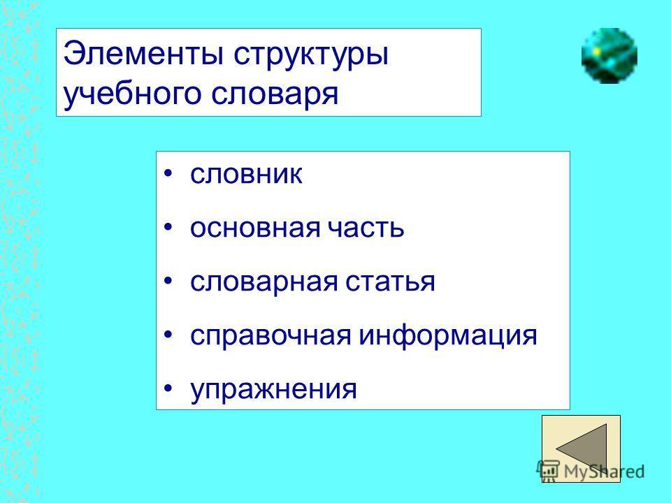 словник основная часть словарная статья справочная информация упражнения Элементы структуры учебного словаря