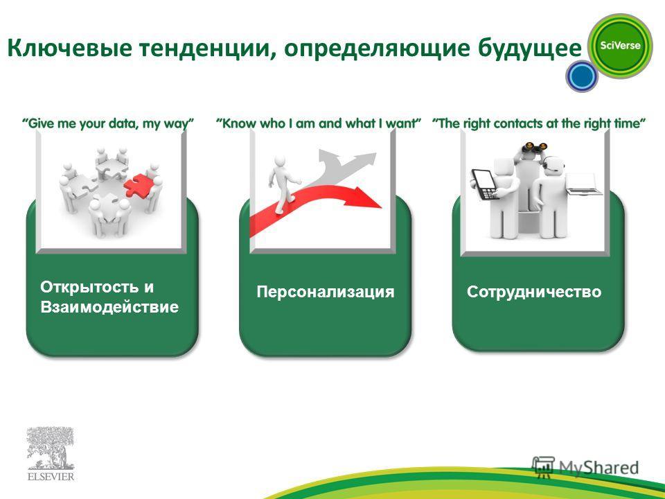 Открытость и Взаимодействие ПерсонализацияСотрудничество Ключевые тенденции, определяющие будущее