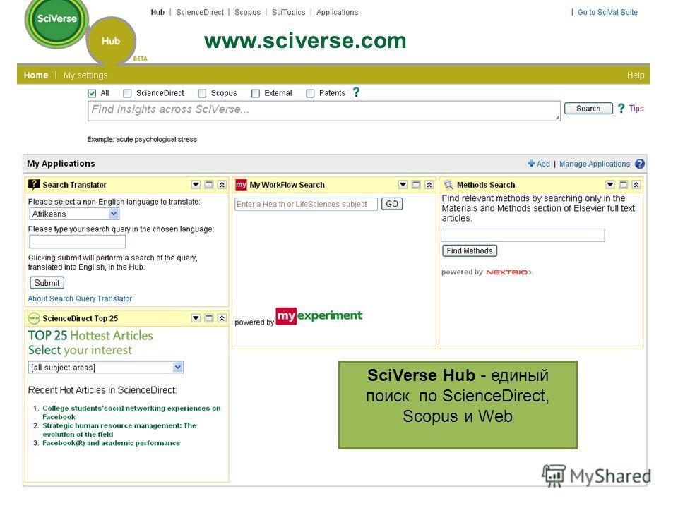 SciVerse Hub - единый поиск по ScienceDirect, Scopus и Web www.sciverse.com