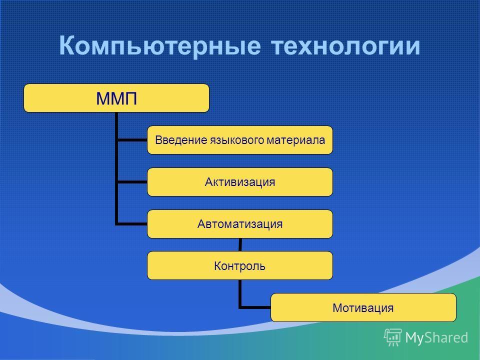 Компьютерные технологии ММП Введение языкового материала Активизация Автоматизация Контроль Мотивация