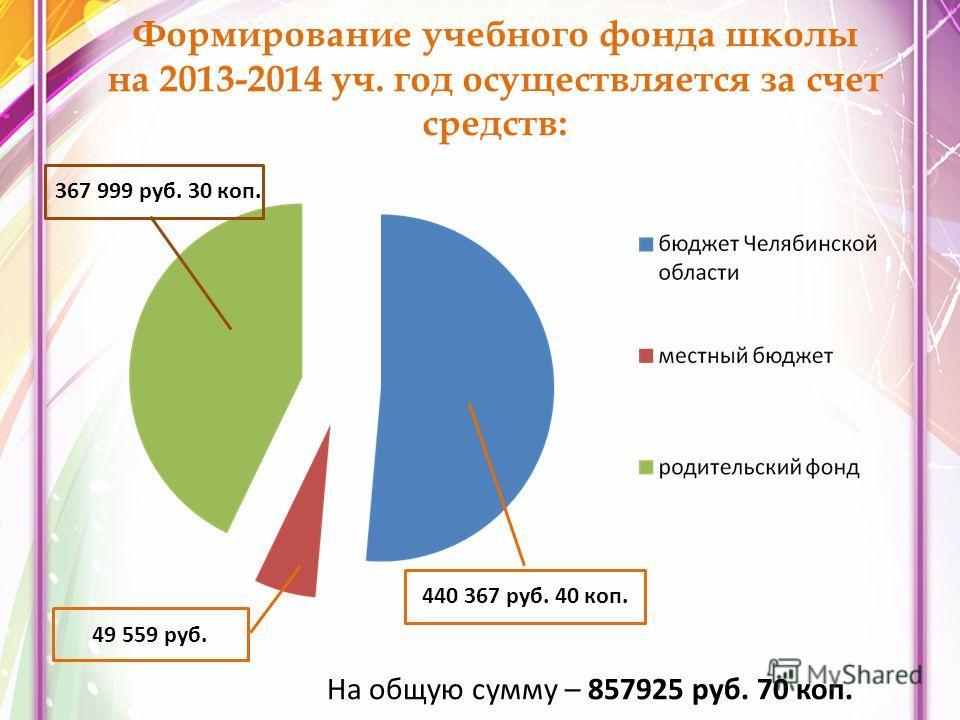 Формирование учебного фонда школы на 2013-2014 уч. год осуществляется за счет средств: 367 999 руб. 30 коп. 49 559 руб. 440 367 руб. 40 коп. На общую сумму – 857925 руб. 70 коп.
