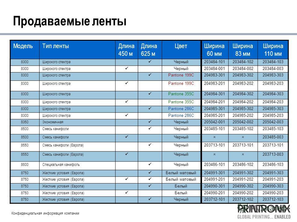 Конфиденциальная информация компании Продаваемые ленты МодельТип лентыДлина 450 м Длина 625 м ЦветШирина 60 мм Ширина 83 мм Ширина 110 мм 8300Широкого спектра Черный203484-101203484-102203484-103 8300Широкого спектра Черный 203484-001203484-002203484