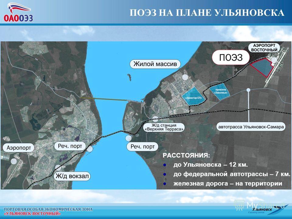 ПОЭЗ НА ПЛАНЕ УЛЬЯНОВСКА РАССТОЯНИЯ: до Ульяновска – 12 км. до федеральной автотрассы – 7 км. железная дорога – на территории