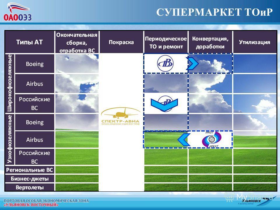 СУПЕРМАРКЕТ ТОиР