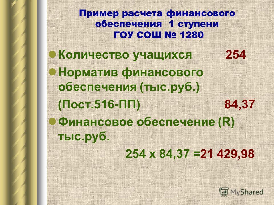 Пример расчета финансового обеспечения 1 ступени ГОУ СОШ 1280 Количество учащихся 254 Норматив финансового обеспечения (тыс.руб.) (Пост.516-ПП) 84,37 Финансовое обеспечение (R) тыс.руб. 254 х 84,37 =21 429,98