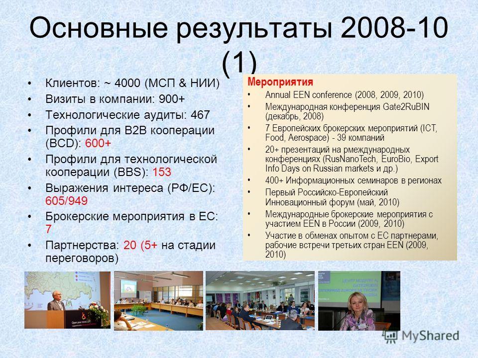 Основные результаты 2008-10 (1) Клиентов: ~ 4000 (МСП & НИИ) Визиты в компании: 900+ Технологические аудиты: 467 Профили для B2B кооперации (BCD): 600+ Профили для технологической кооперации (BBS): 153 Выражения интереса (РФ/ЕС): 605/949 Брокерские м