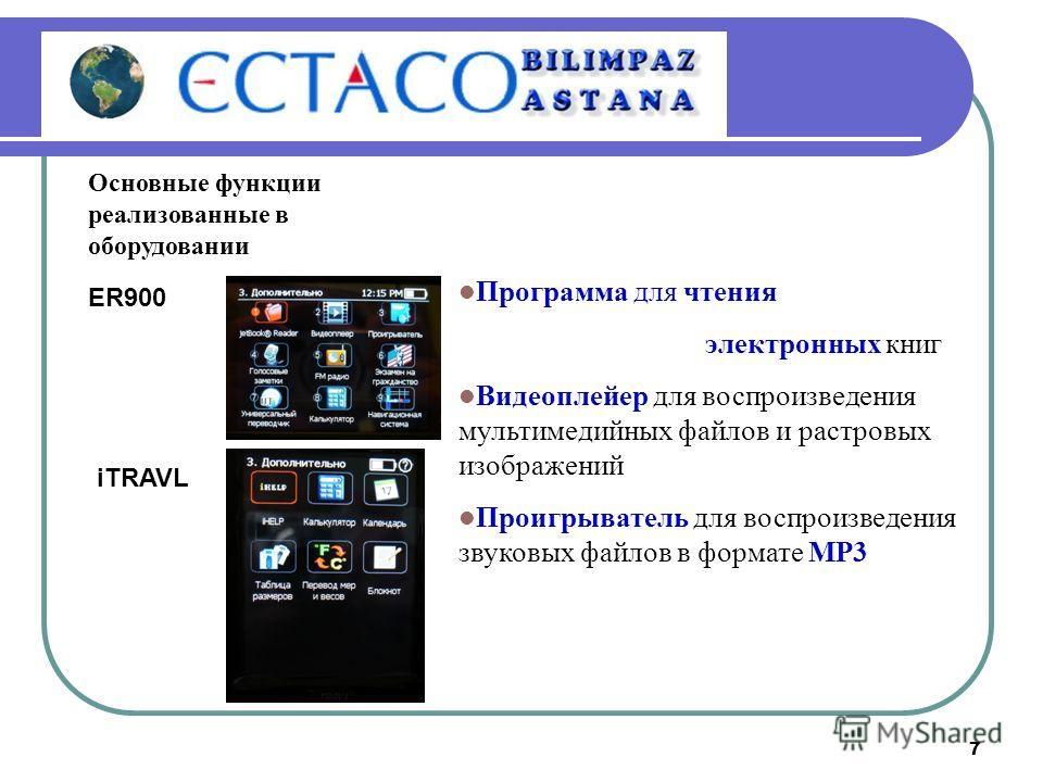 7 Программа для чтения электронных книг Видеоплейер для воспроизведения мультимедийных файлов и растровых изображений Проигрыватель для воспроизведения звуковых файлов в формате МР3 Основные функции реализованные в оборудовании ER900 iTRAVL