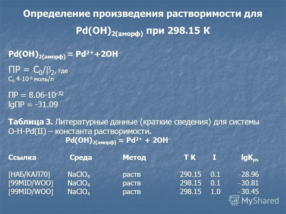 Определение произведения растворимости для Pd(OH) 2(аморф) при 298.15 К Pd(OH) 2(аморф) = Pd 2+ +2OH ПР = С 0 / 2, где С 0 410 -6 моль/л ПР = 8.0610 -32 lgПР = -31.09 Таблица 3. Литературные данные (краткие сведения) для системы O-H-Pd(II) – констант