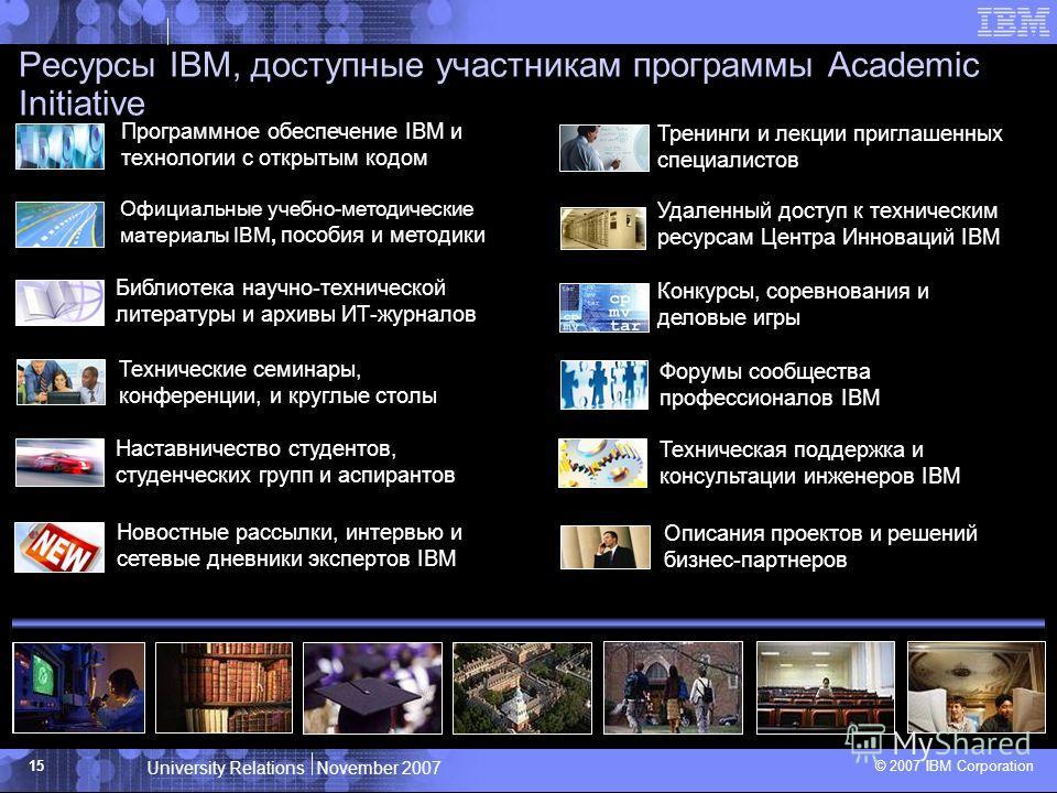 University Relations November 2007 © 2007 IBM Corporation 15 Ресурсы IBM, доступные участникам программы Academic Initiative Программное обеспечение IBM и технологии с открытым кодом Официальные учебно-методические материалы IBM, пособия и методики Б