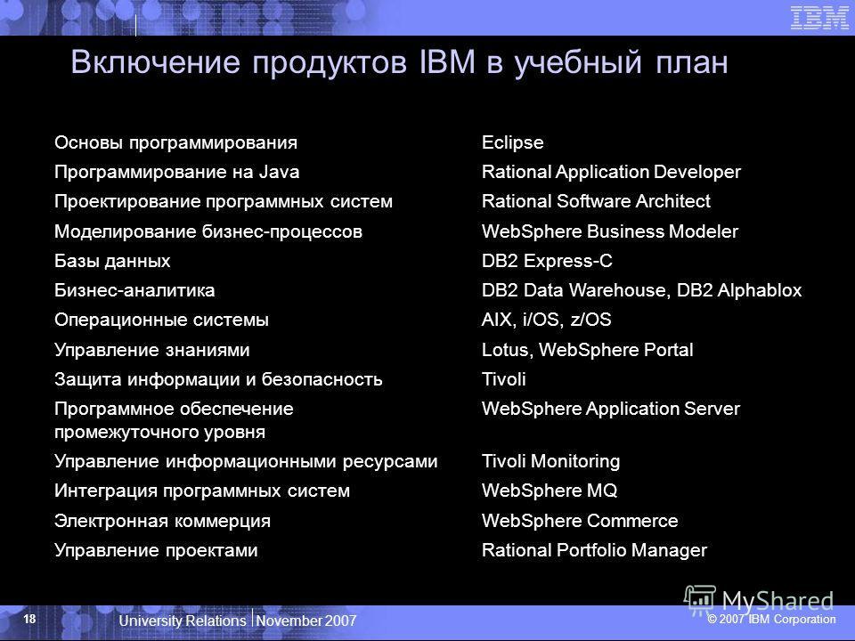 University Relations November 2007 © 2007 IBM Corporation 18 Включение продуктов IBM в учебный план Основы программированияEclipse Программирование на JavaRational Application Developer Проектирование программных системRational Software Architect Мод