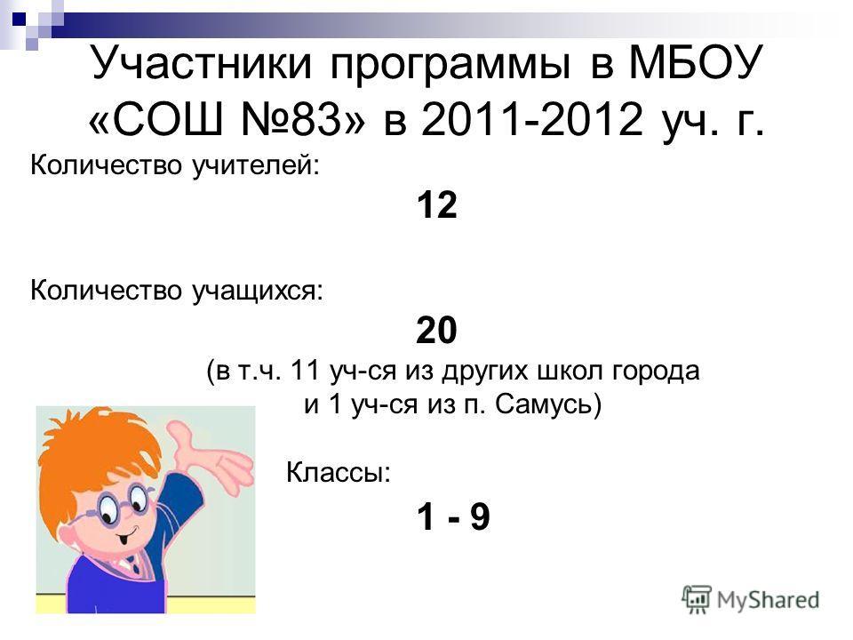 Участники программы в МБОУ «СОШ 83» в 2011-2012 уч. г. Количество учителей: 12 Количество учащихся: 20 (в т.ч. 11 уч-ся из других школ города и 1 уч-ся из п. Самусь) Классы: 1 - 9