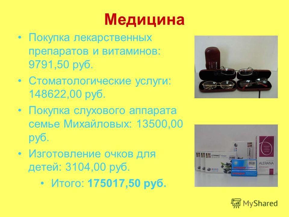 Медицина Покупка лекарственных препаратов и витаминов: 9791,50 руб. Стоматологические услуги: 148622,00 руб. Покупка слухового аппарата семье Михайловых: 13500,00 руб. Изготовление очков для детей: 3104,00 руб. Итого: 175017,50 руб.