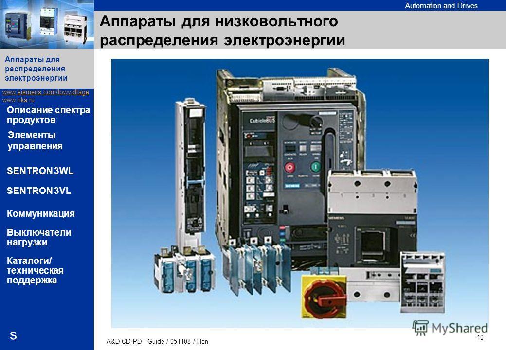 Automation and Drives www.siemens.com/lowvoltage www.nka.ru A&D CD PD - Guide / 051108 / Hen 10 Аппараты для распределения электроэнергии s Описание спектра продуктов SENTRON 3WL SENTRON 3VL Коммуникация Выключатели нагрузки Каталоги/ техническая под