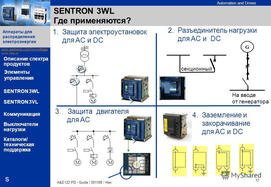 Automation and Drives www.siemens.com/lowvoltage www.nka.ru A&D CD PD - Guide / 051108 / Hen 17 Аппараты для распределения электроэнергии s Описание спектра продуктов SENTRON 3WL SENTRON 3VL Коммуникация Выключатели нагрузки Каталоги/ техническая под