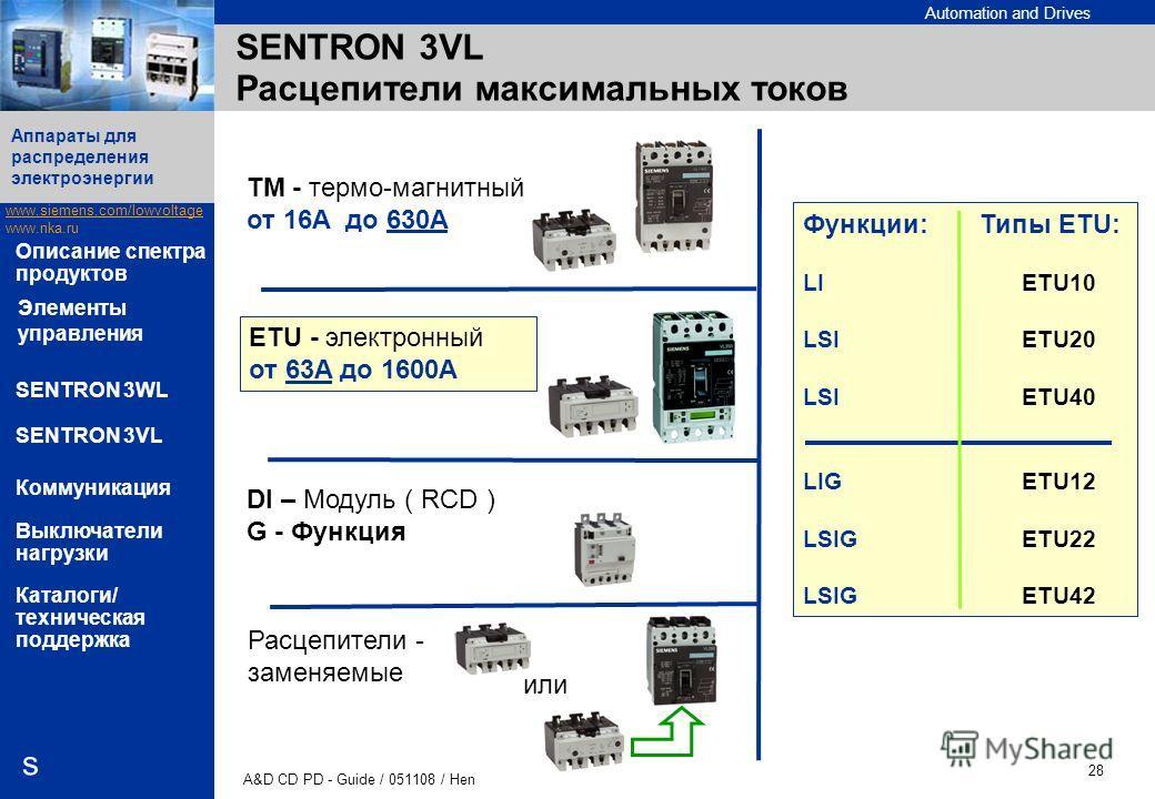 Automation and Drives www.siemens.com/lowvoltage www.nka.ru A&D CD PD - Guide / 051108 / Hen 28 Аппараты для распределения электроэнергии s Описание спектра продуктов SENTRON 3WL SENTRON 3VL Коммуникация Выключатели нагрузки Каталоги/ техническая под