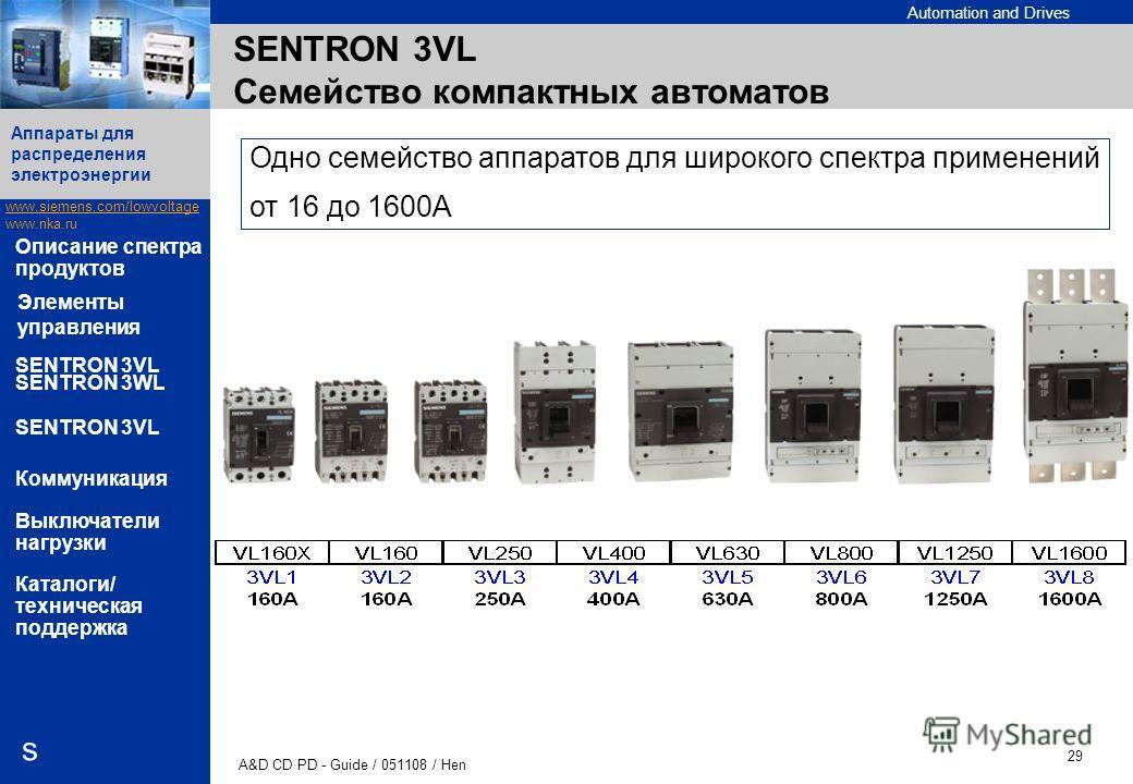 Automation and Drives www.siemens.com/lowvoltage www.nka.ru A&D CD PD - Guide / 051108 / Hen 29 Аппараты для распределения электроэнергии s Описание спектра продуктов SENTRON 3WL SENTRON 3VL Коммуникация Выключатели нагрузки Каталоги/ техническая под