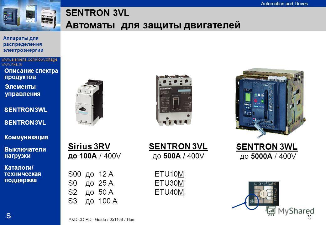 Automation and Drives www.siemens.com/lowvoltage www.nka.ru A&D CD PD - Guide / 051108 / Hen 30 Аппараты для распределения электроэнергии s Описание спектра продуктов SENTRON 3WL SENTRON 3VL Коммуникация Выключатели нагрузки Каталоги/ техническая под