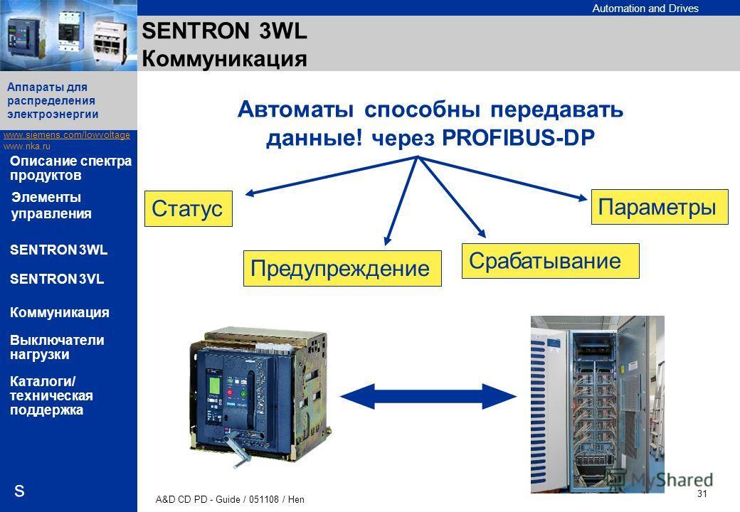 Automation and Drives www.siemens.com/lowvoltage www.nka.ru A&D CD PD - Guide / 051108 / Hen 31 Аппараты для распределения электроэнергии s Описание спектра продуктов SENTRON 3WL SENTRON 3VL Коммуникация Выключатели нагрузки Каталоги/ техническая под