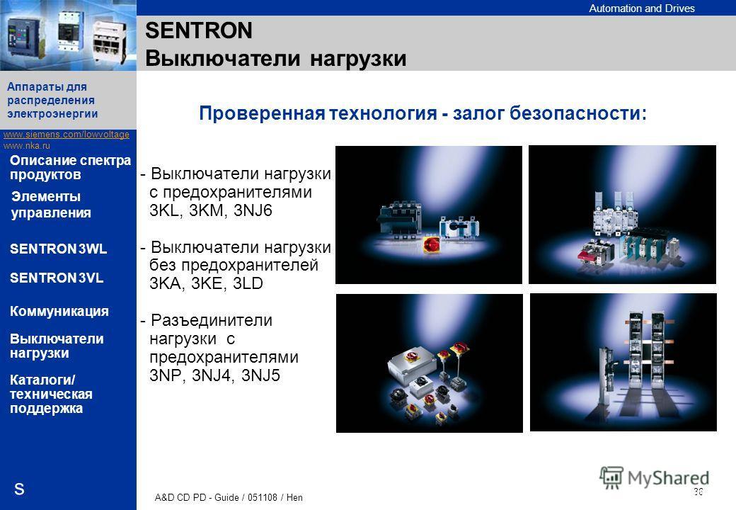 Automation and Drives www.siemens.com/lowvoltage www.nka.ru A&D CD PD - Guide / 051108 / Hen 36 Аппараты для распределения электроэнергии s Описание спектра продуктов SENTRON 3WL SENTRON 3VL Коммуникация Выключатели нагрузки Каталоги/ техническая под