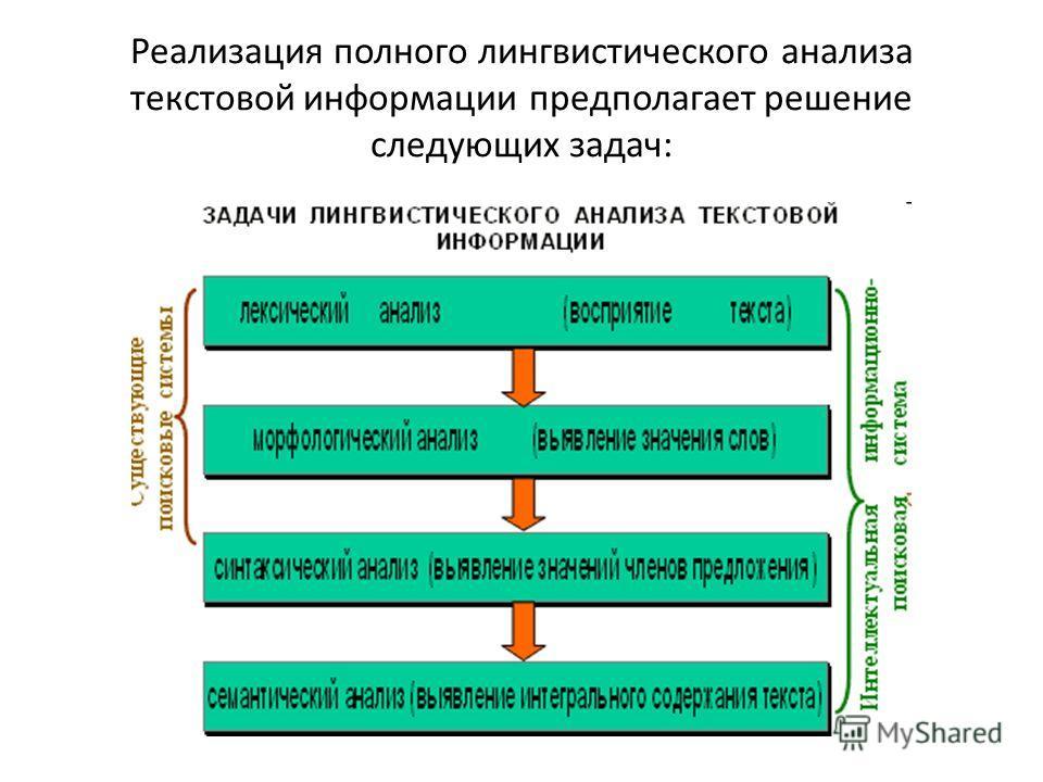 Реализация полного лингвистического анализа текстовой информации предполагает решение следующих задач: