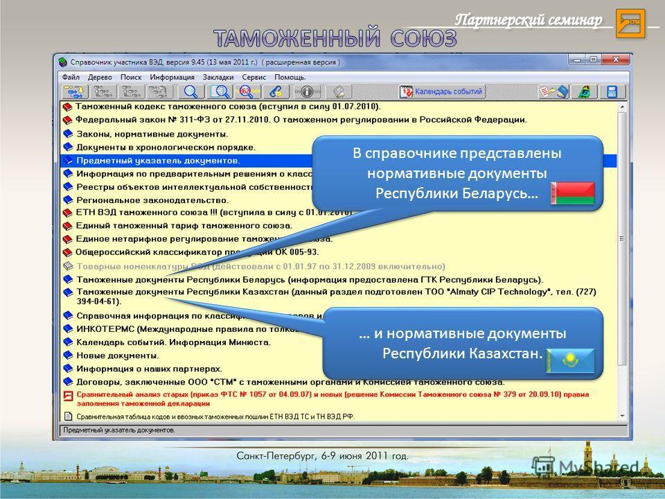 В справочнике представлены нормативные документы Республики Беларусь… … и нормативные документы Республики Казахстан.