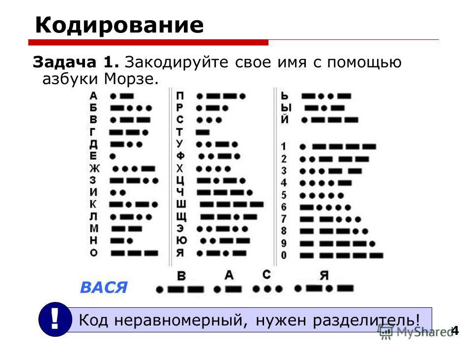 44 Кодирование Задача 1. Закодируйте свое имя с помощью азбуки Морзе. ВАСЯ Код неравномерный, нужен разделитель! !