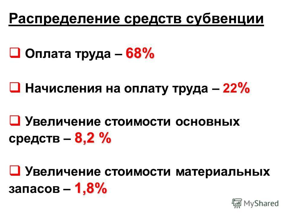 Распределение средств субвенции 68% Оплата труда – 68% % Начисления на оплату труда – 22 % 8,2 % Увеличение стоимости основных средств – 8,2 % 1,8% Увеличение стоимости материальных запасов – 1,8%