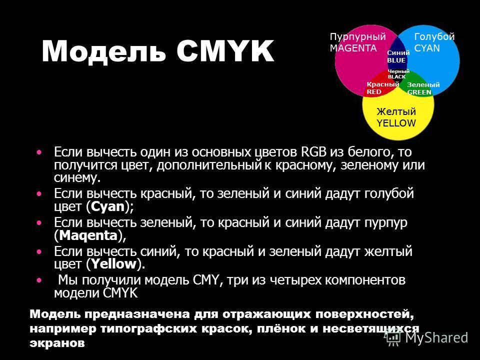 Модель CMYK Модель предназначена для отражающих поверхностей, например типографских красок, плёнок и несветящихся экранов Если вычесть один из основных цветов RGB из белого, то получится цвет, дополнительный к красному, зеленому или синему. Если выче