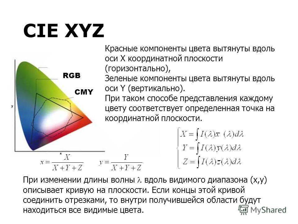Красные компоненты цвета вытянуты вдоль оси Х координатной плоскости (горизонтально), Зеленые компоненты цвета вытянуты вдоль оси Y (вертикально). При таком способе представления каждому цвету соответствует определенная точка на координатной плоскост