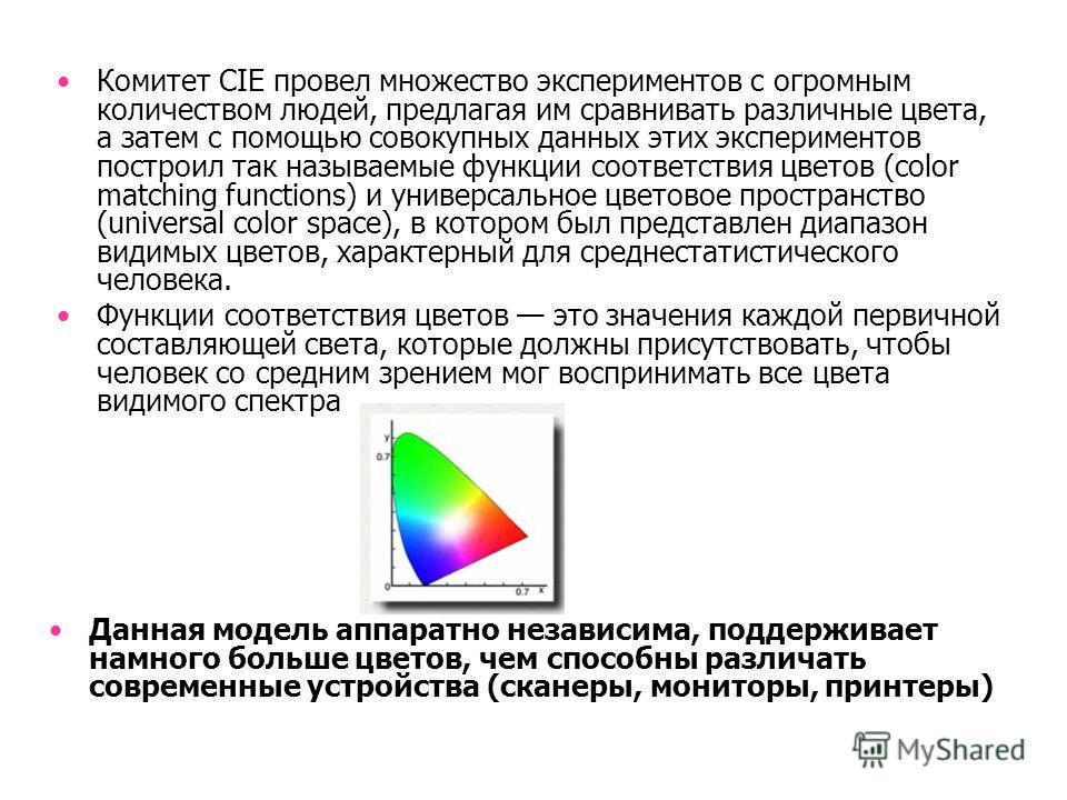 Модель CMYK Данная модель аппаратно независима, поддерживает намного больше цветов, чем способны различать современные устройства (сканеры, мониторы, принтеры) Комитет CIE провел множество экспериментов с огромным количеством людей, предлагая им срав