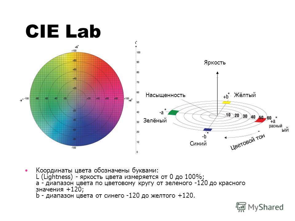 СIE Lab Координаты цвета обозначены буквами: L (Lightness) - яркость цвета измеряется от 0 до 100%; a - диапазон цвета по цветовому кругу от зеленого -120 до красного значения +120; b - диапазон цвета от синего -120 до желтого +120. Красный Насыщенно