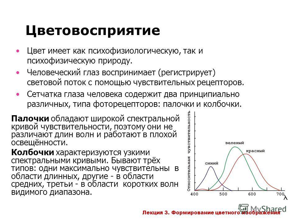 Лекция 3. Формирование цветного изображения Цветовосприятие Цвет имеет как психофизиологическую, так и психофизическую природу. Человеческий глаз воспринимает (регистрирует) световой поток с помощью чувствительных рецепторов. Сетчатка глаза человека