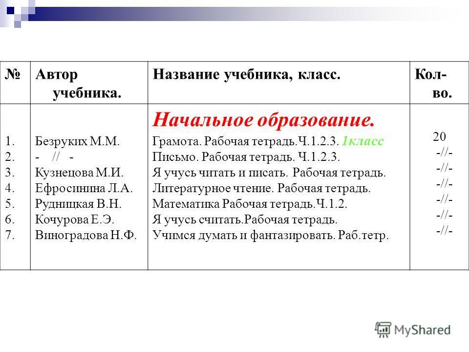 Заказ на учебники на 2005-2006 уч. г.