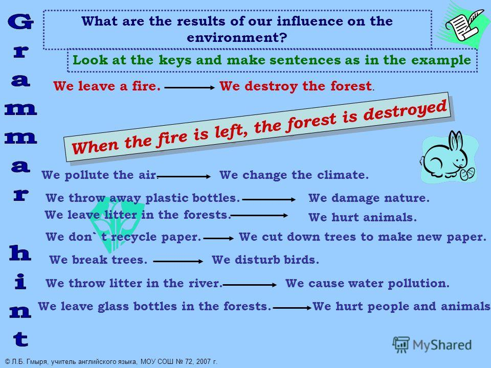 What are the results of our influence on the environment? Look at the keys and make sentences as in the example We leave a fire.We destroy the forest. When the fire is left, the forest is destroyed We pollute the air. We change the climate. We throw