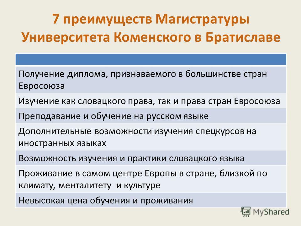 7 преимуществ Магистратуры Университета Коменского в Братиславе Получение диплома, признаваемого в большинстве стран Евросоюза Изучение как словацкого права, так и права стран Евросоюза Преподавание и обучение на русском языке Дополнительные возможно